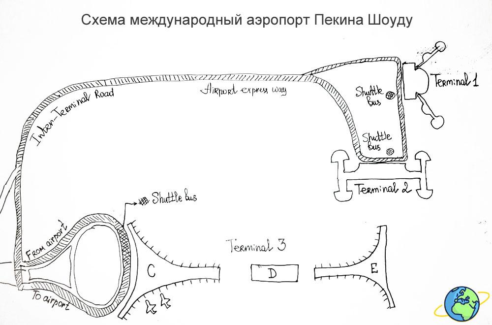 Схема расположения терминалов аэропорта Пекина