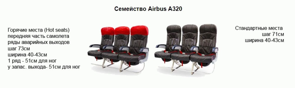 Сиденья в аэробус а320