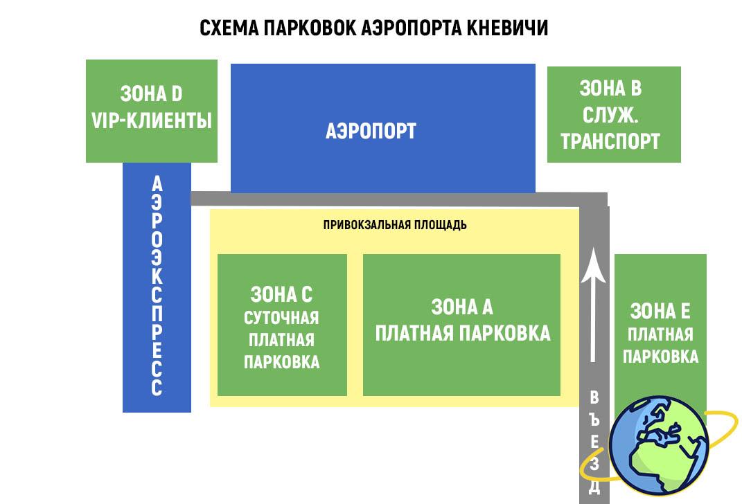 Схема парковок в аэропорту Владивостока Кневичи